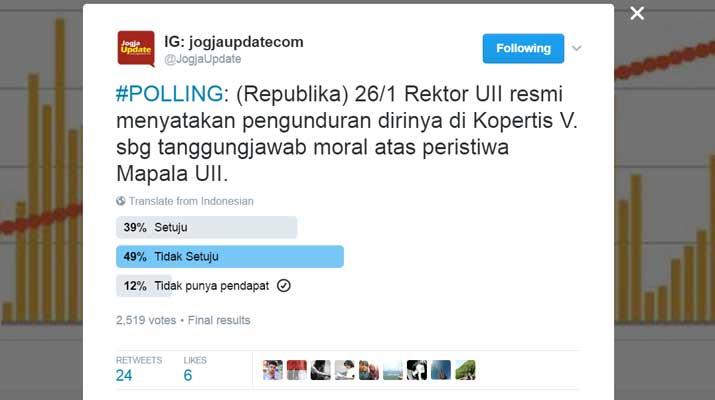 Hasil Polling Pengunduran Diri Rektor UII