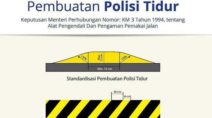 Aturan Pembuatan Polisi Tidur