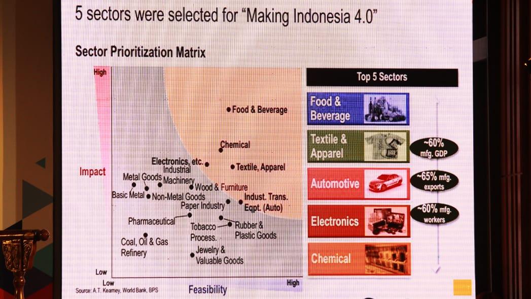 Indonesia 40