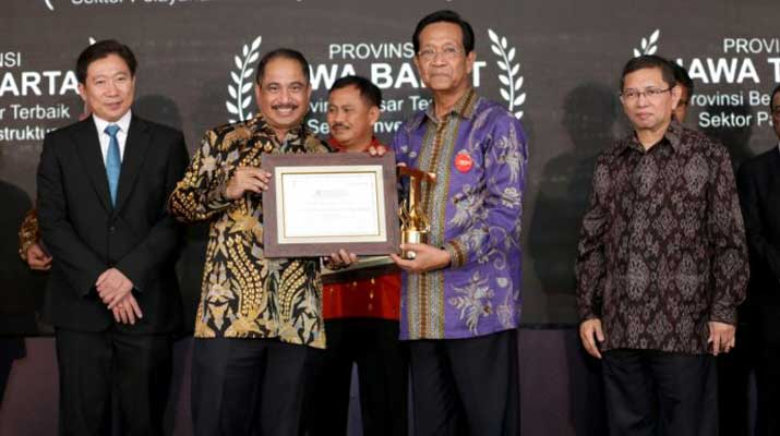 Indonesia Attractiveness Award 2019. (visitingjogja.com)